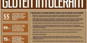La gluten sensitivity esiste?