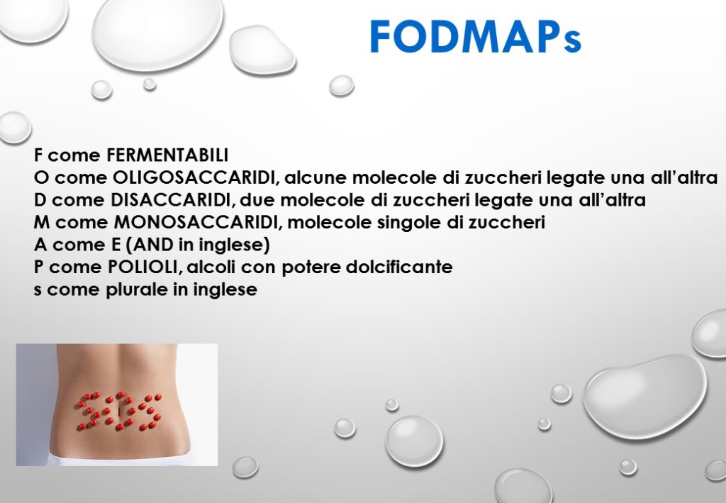 FODMAPs - Gluten free Travel and Living