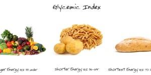 Indice glicemico, Carico glicemico, Indice Insulinico e Carico insulinico