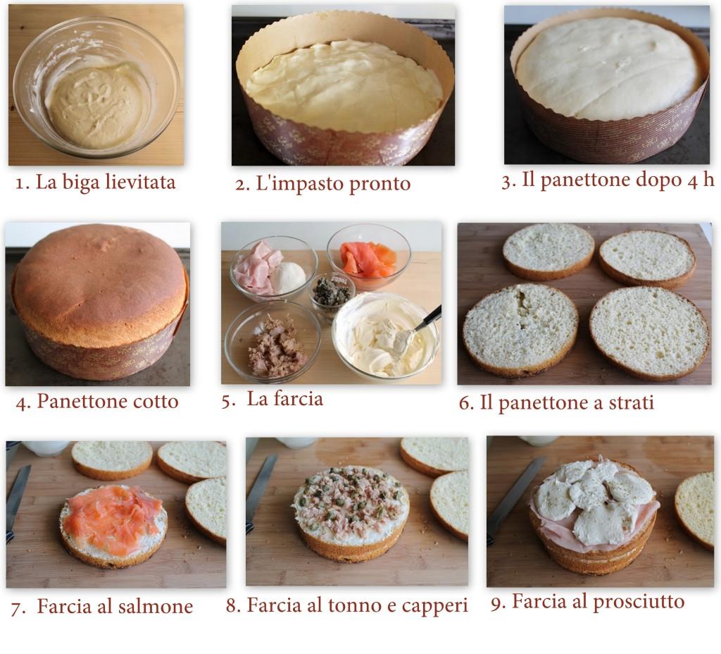 Panettone gastronomico- Gluten Free&Living