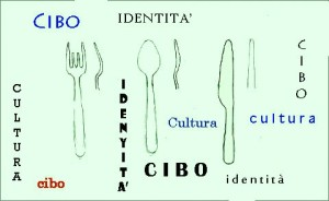 Cibo, cultura e celiachia- Gluten Free Travel and living