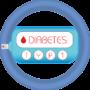 Diabete I e celiachia: la qualità della vita
